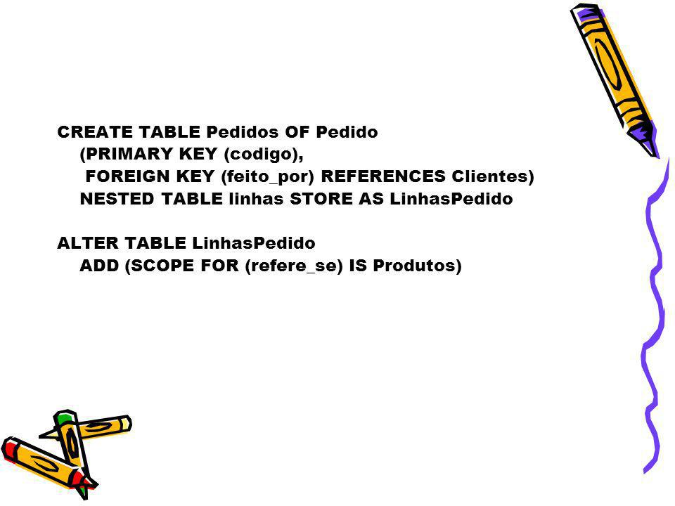 CREATE TABLE Pedidos OF Pedido