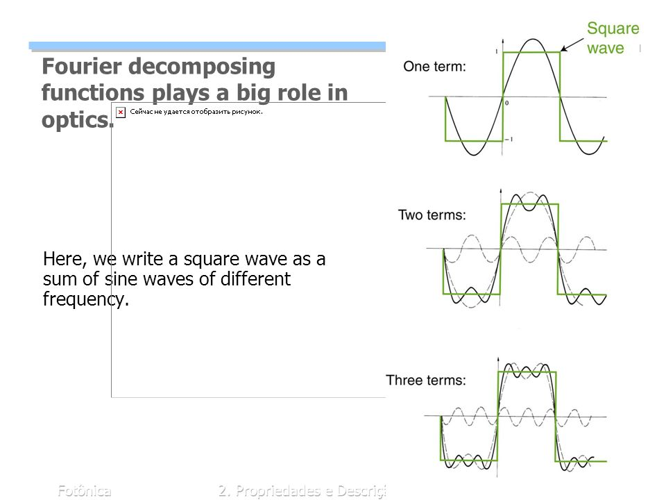Fourier decomposing functions plays a big role in optics.