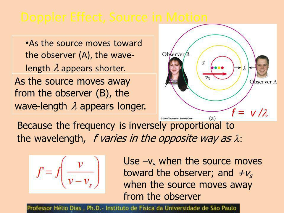 Doppler Effect, Source in Motion