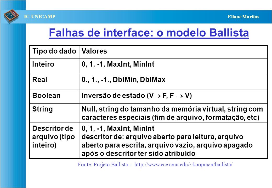 Falhas de interface: o modelo Ballista