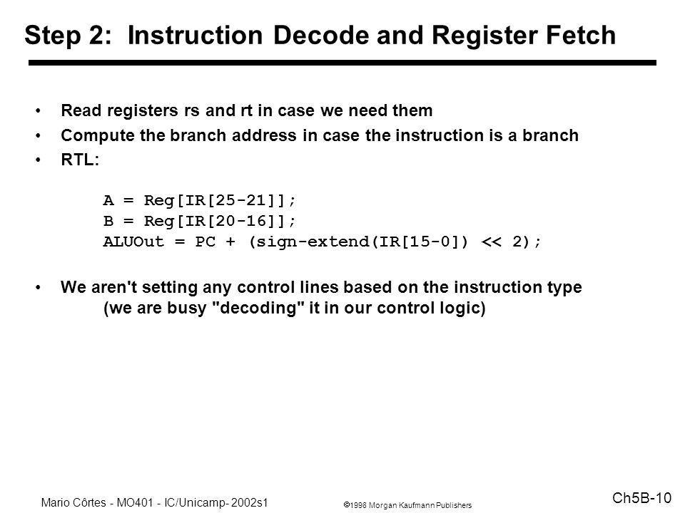 Step 2: Instruction Decode and Register Fetch
