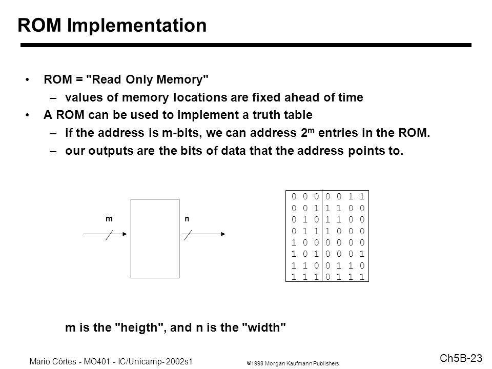 ROM Implementation ROM = Read Only Memory