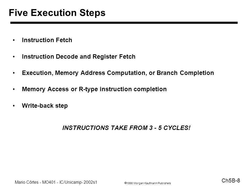 Five Execution Steps Instruction Fetch