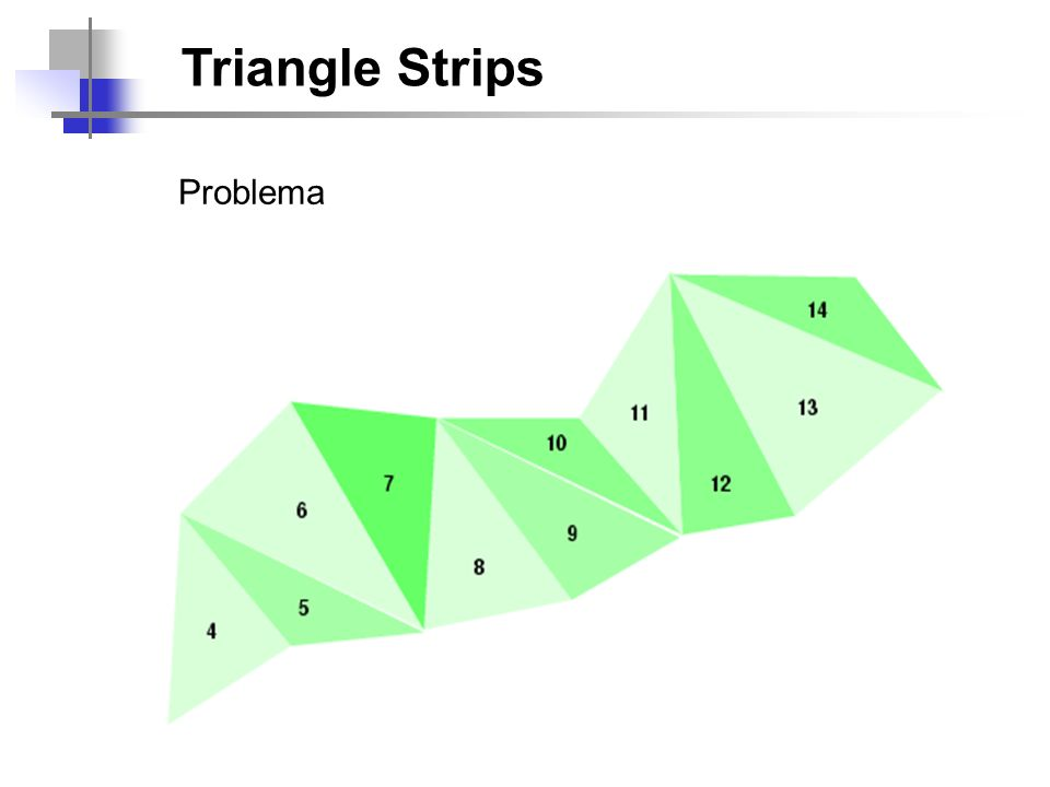Triangle Strips Problema