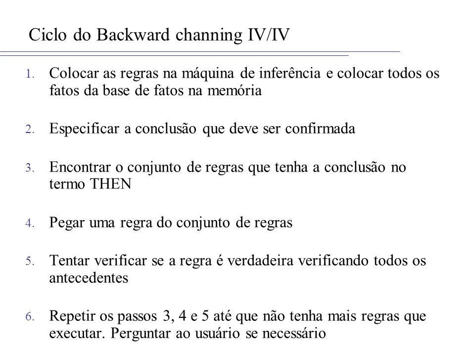 Ciclo do Backward channing IV/IV