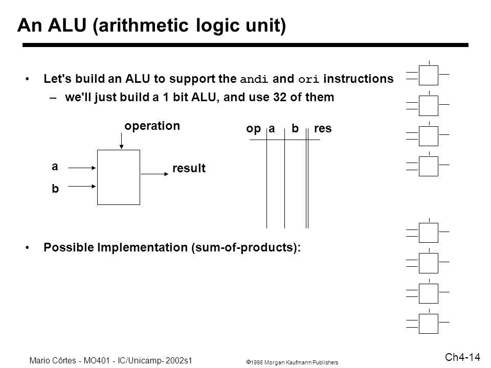 An ALU (arithmetic logic unit)
