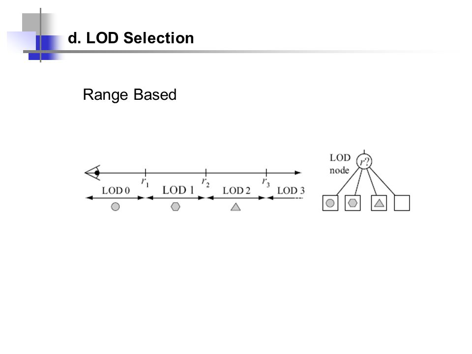 d. LOD Selection Range Based