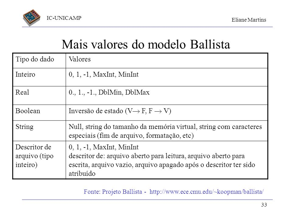 Mais valores do modelo Ballista