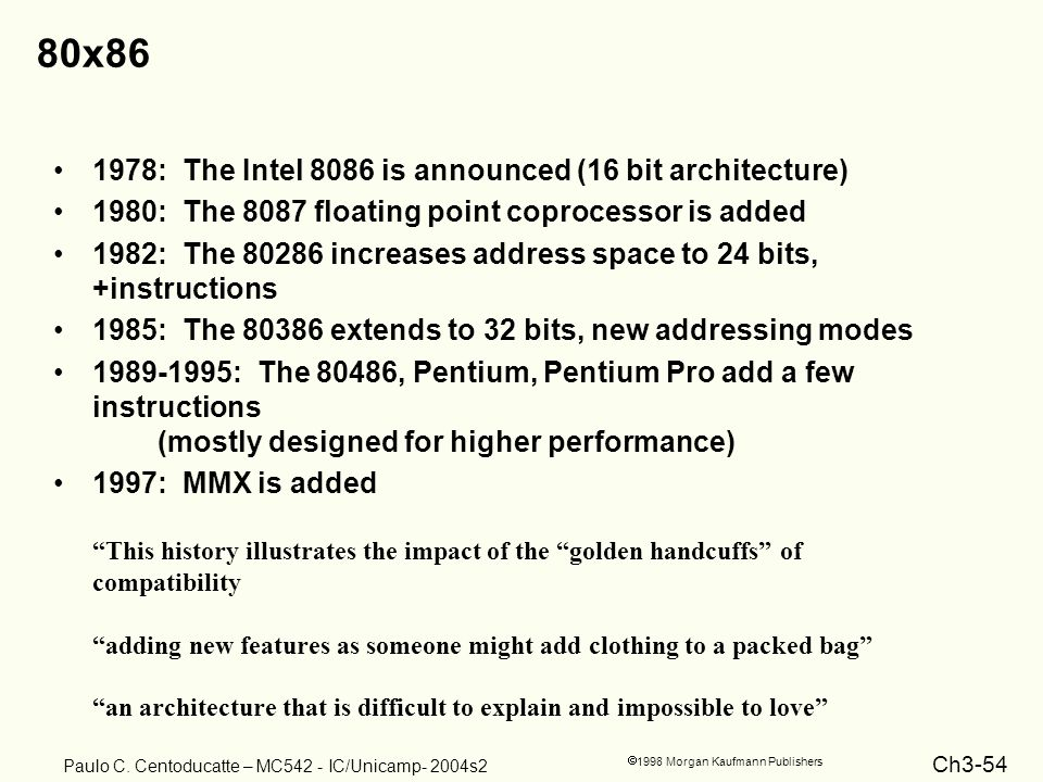 80x : The Intel 8086 is announced (16 bit architecture)