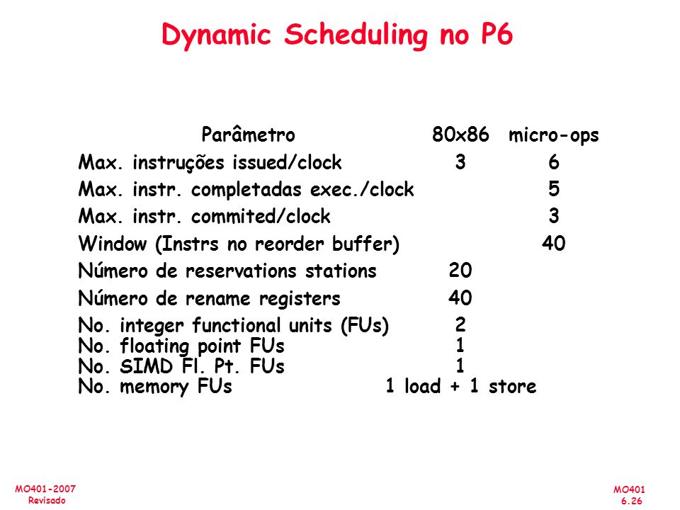 Dynamic Scheduling no P6