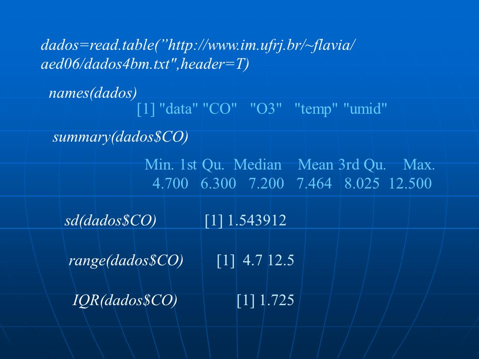 dados=read.table(   aed06/dados4bm.txt ,header=T) names(dados) [1] data CO O3 temp umid