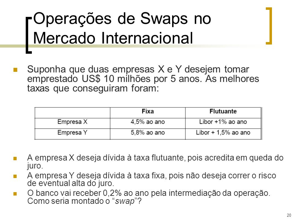 Taxas de swap