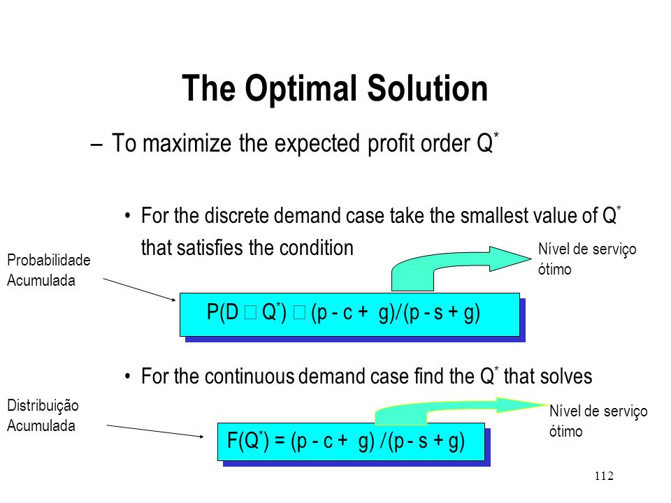 The Optimal Solution To maximize the expected profit order Q*