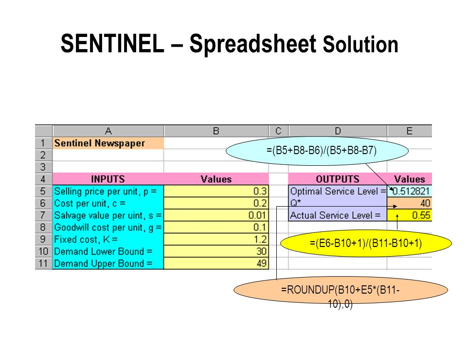 SENTINEL – Spreadsheet Solution