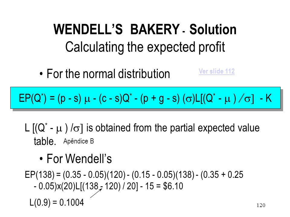 WENDELL'S BAKERY - Solution Calculating the expected profit