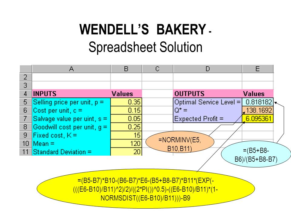 WENDELL'S BAKERY - Spreadsheet Solution