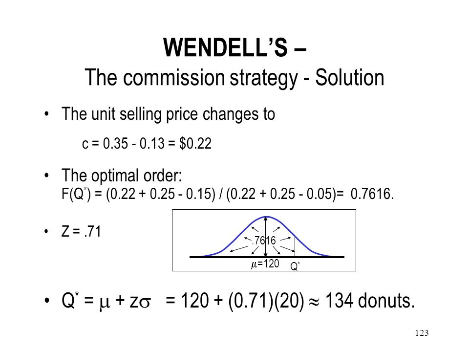 WENDELL'S – The commission strategy - Solution