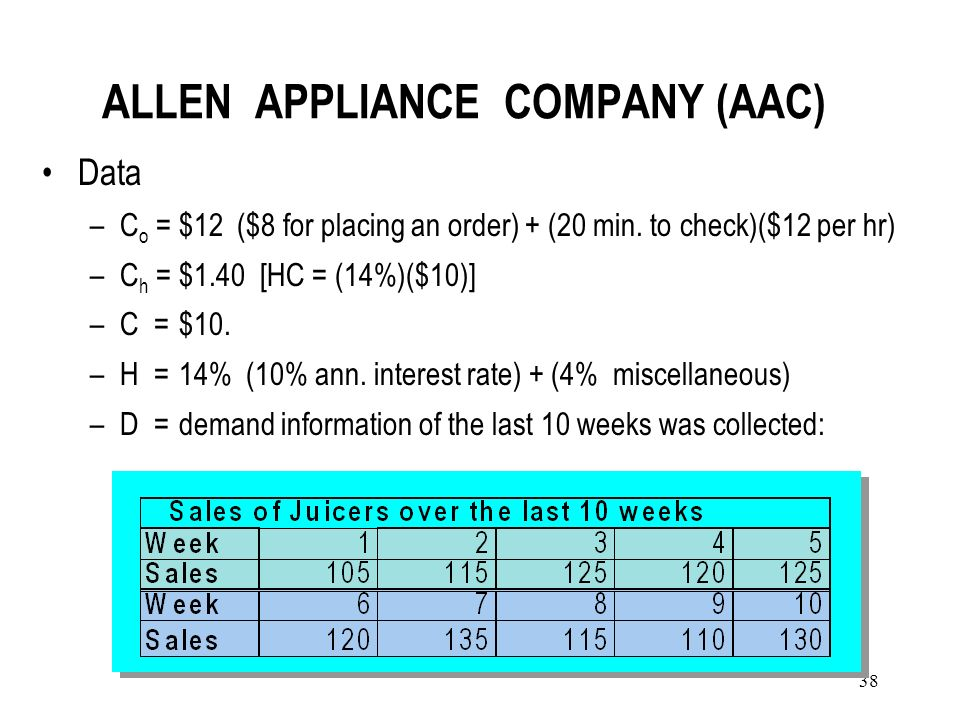 ALLEN APPLIANCE COMPANY (AAC)