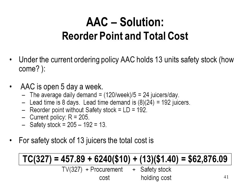 AAC – Solution: Reorder Point and Total Cost