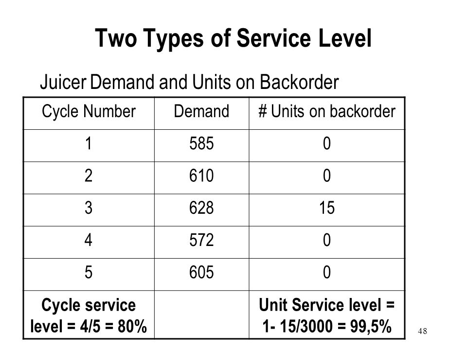 Two Types of Service Level