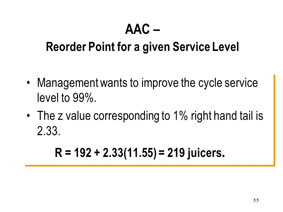 AAC – Reorder Point for a given Service Level