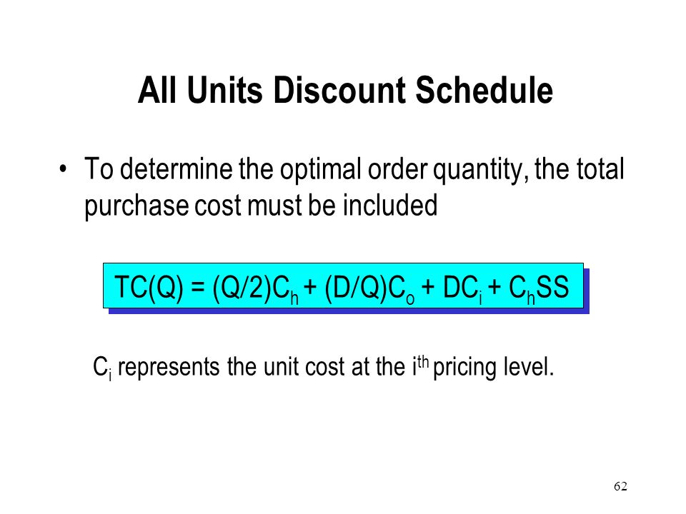 All Units Discount Schedule