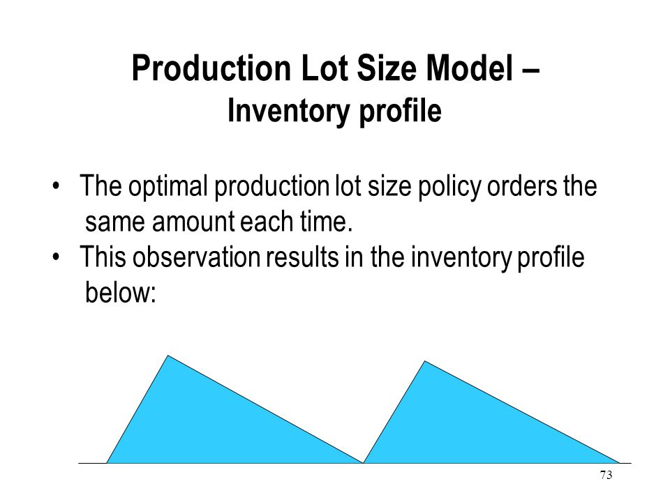 Production Lot Size Model – Inventory profile