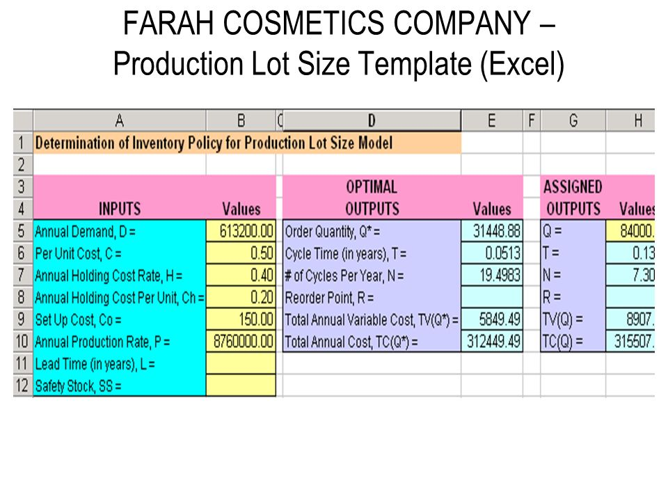 FARAH COSMETICS COMPANY – Production Lot Size Template (Excel)