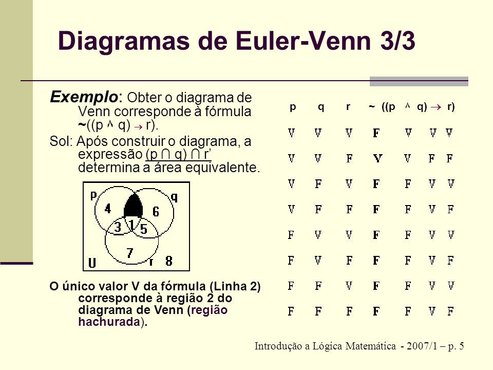 Introduo a lgica matemtica ppt carregar 5 diagramas ccuart Gallery