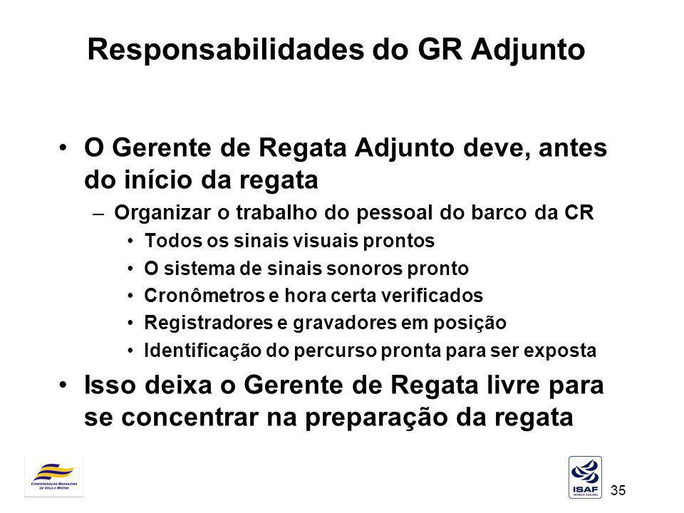 Responsabilidades do GR Adjunto