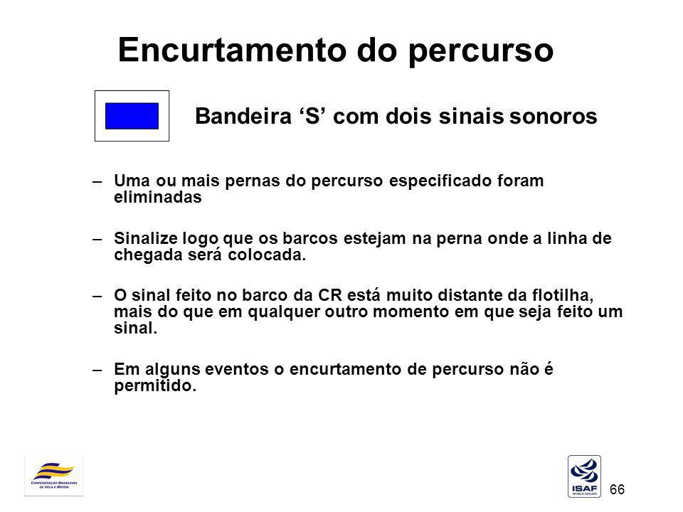 Encurtamento do percurso