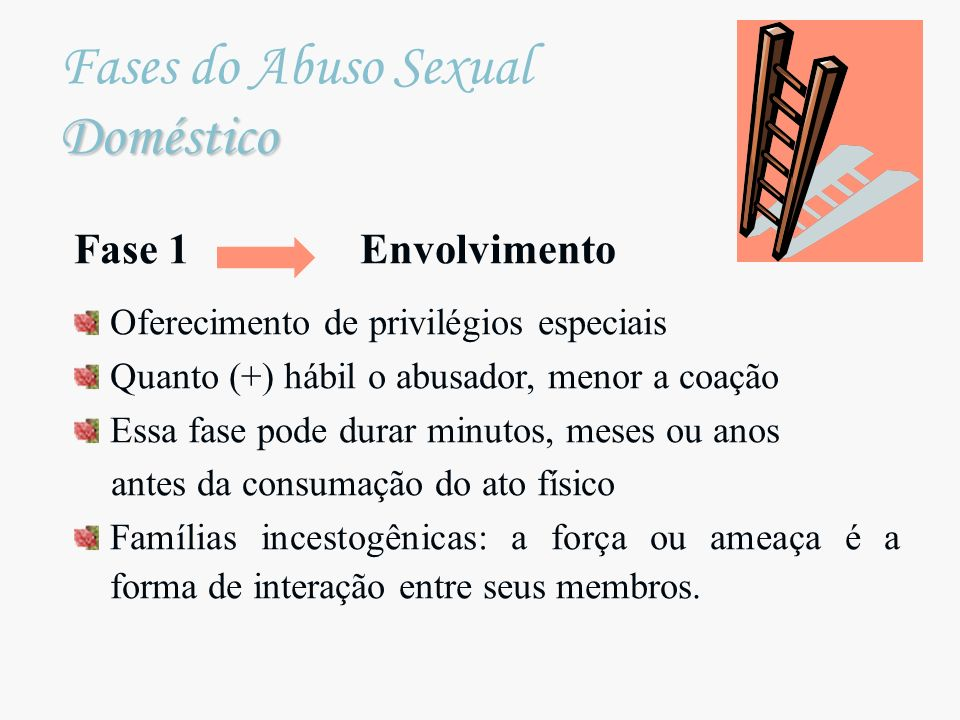 Fases do Abuso Sexual Doméstico