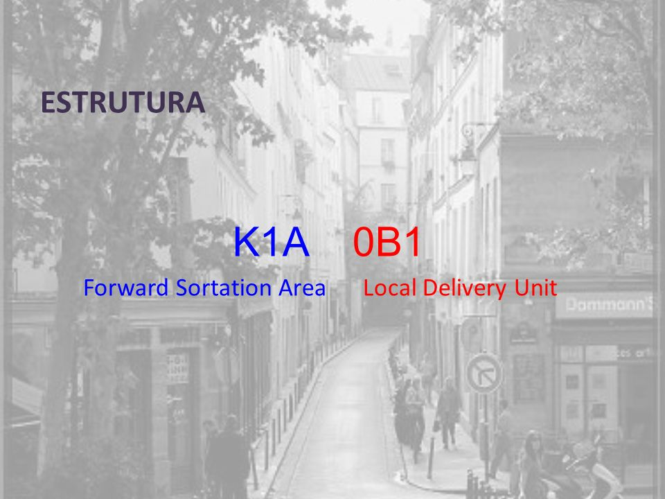 ESTRUTURA K1A 0B1 Forward Sortation Area Local Delivery Unit
