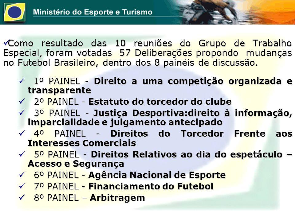 Plano de Desenvolvimento do Futebol Brasileiro - ppt carregar 645d7b2fd75
