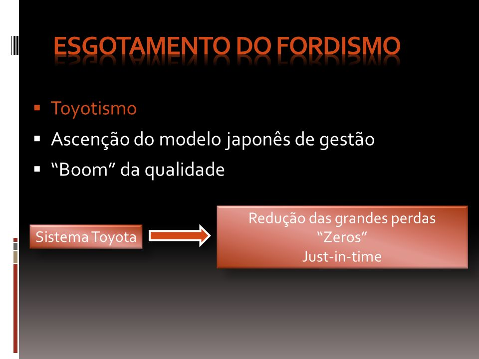Esgotamento do fordismo