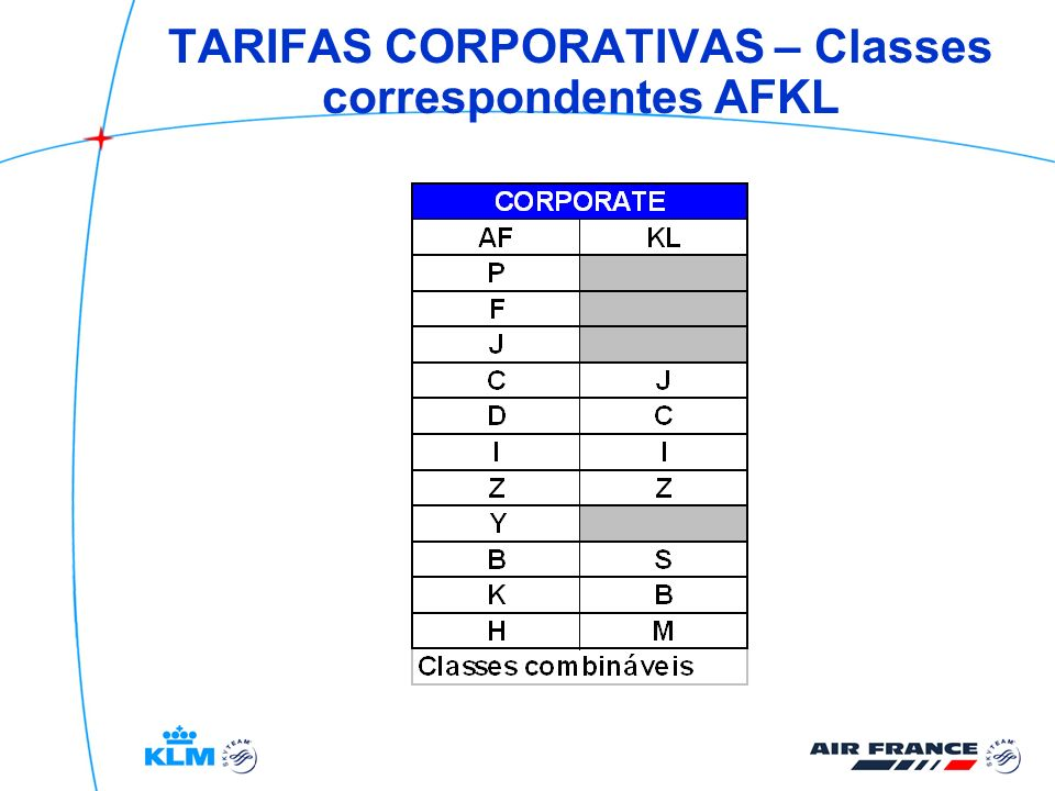 TARIFAS CORPORATIVAS – Classes correspondentes AFKL