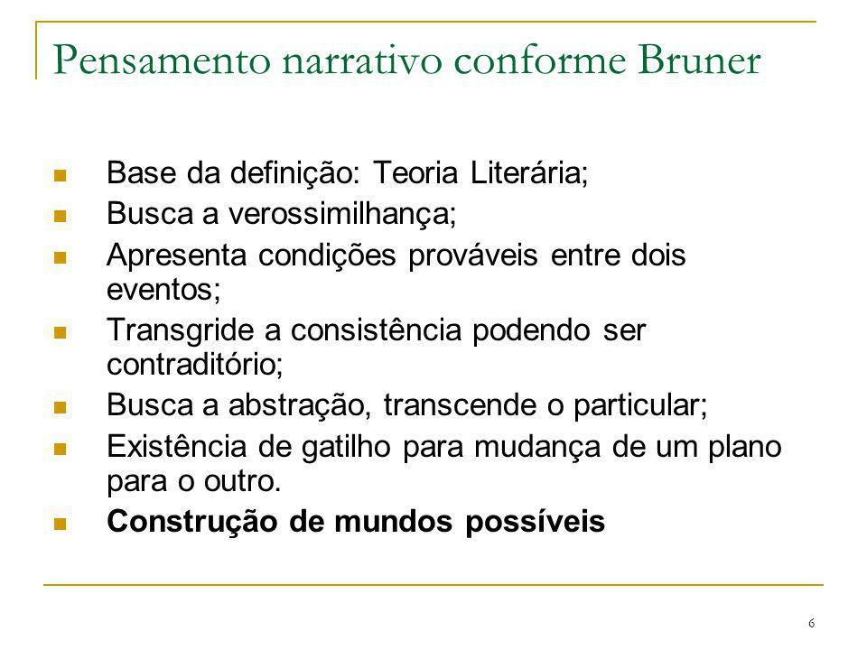 Pensamento narrativo conforme Bruner