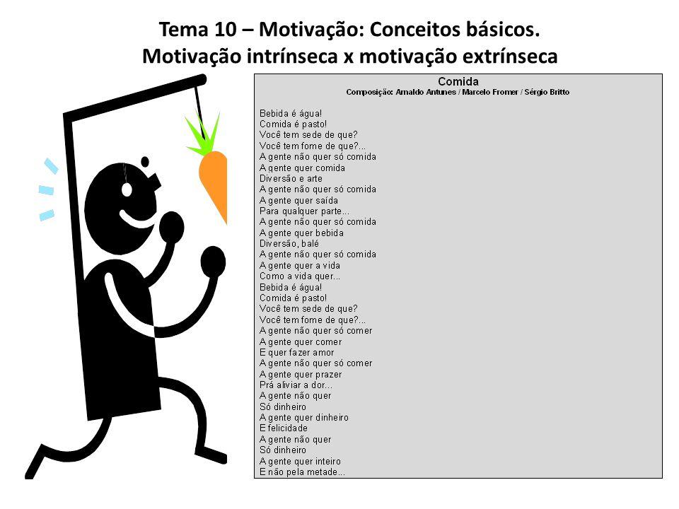 Tema 10 Motivação Conceitos Básicos Ppt Carregar