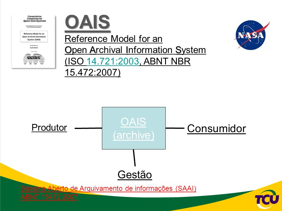 OAIS OAIS (archive) Consumidor Gestão Reference Model for an