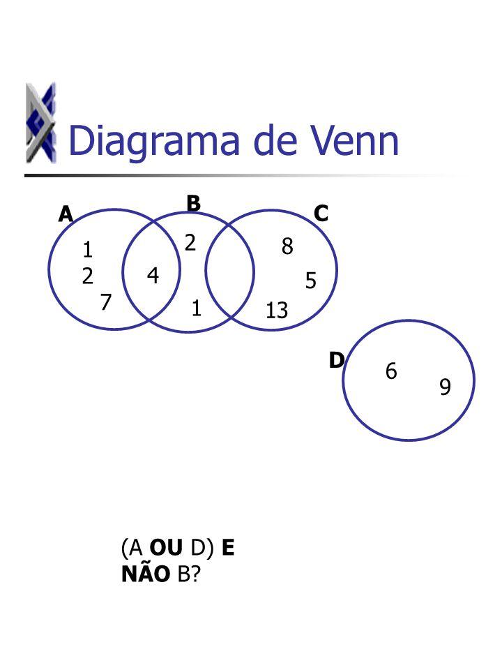 Pesquisa na internet aula terica ppt carregar 22 diagrama de venn ccuart Choice Image