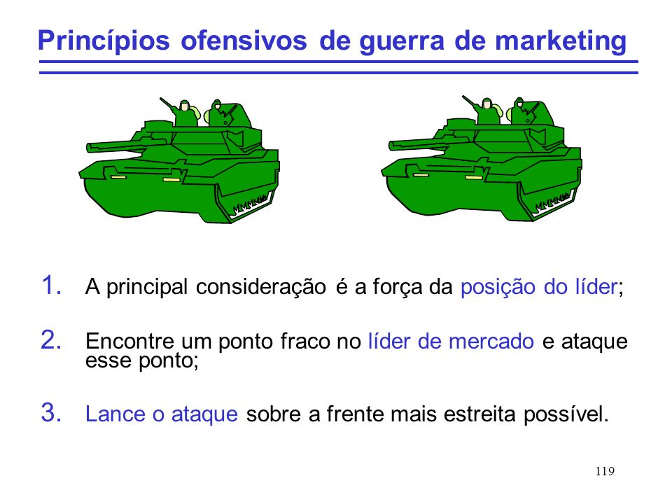 Princípios ofensivos de guerra de marketing