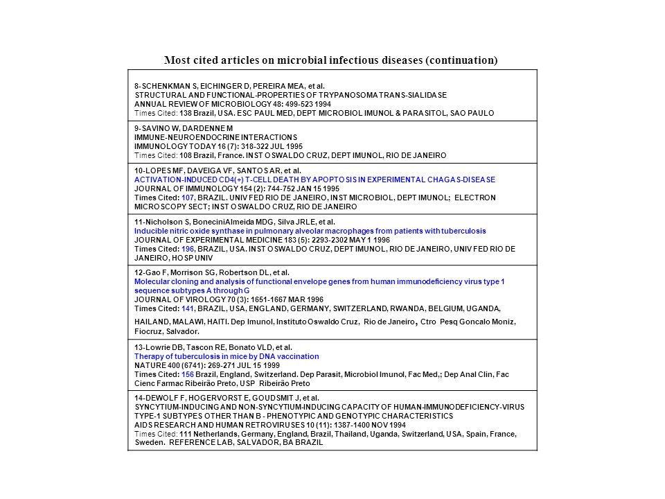 Most cited articles on microbial infectious diseases (continuation)