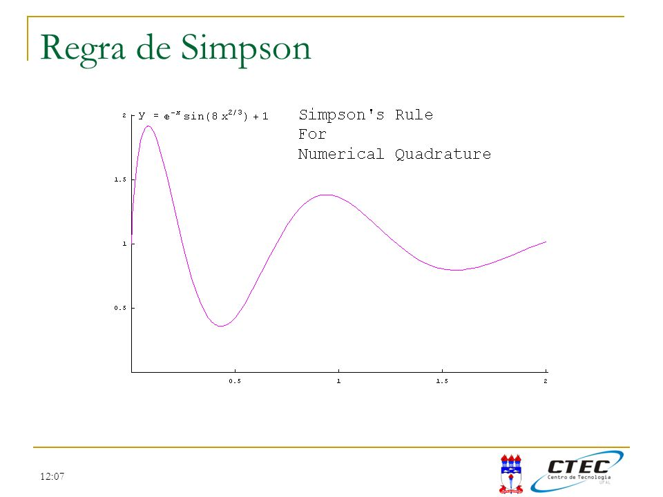 Regra de Simpson 12:07