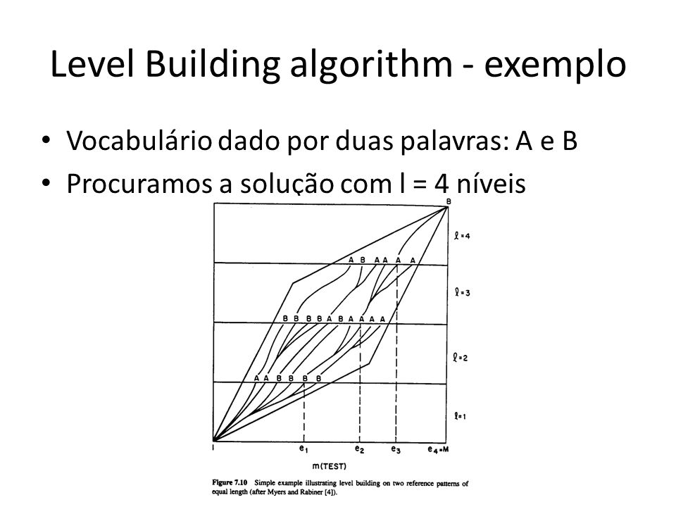 Level Building algorithm - exemplo