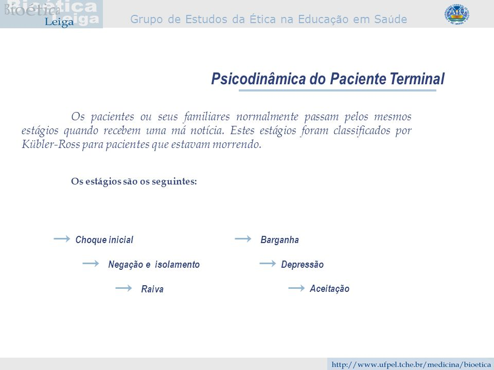 Psicodinâmica do Paciente Terminal