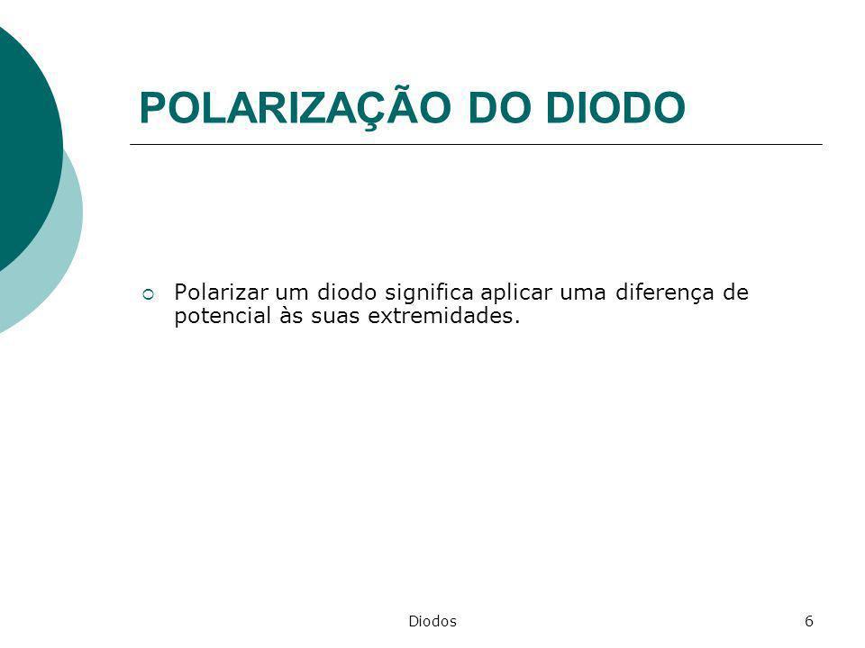 0359b2938d437 POLARIZAÇÃO DO DIODO Polarizar um diodo significa aplicar uma diferença de  potencial às suas extremidades.