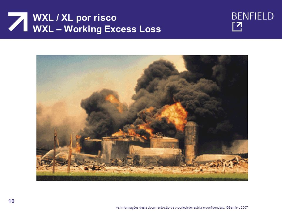 WXL / XL por risco WXL – Working Excess Loss