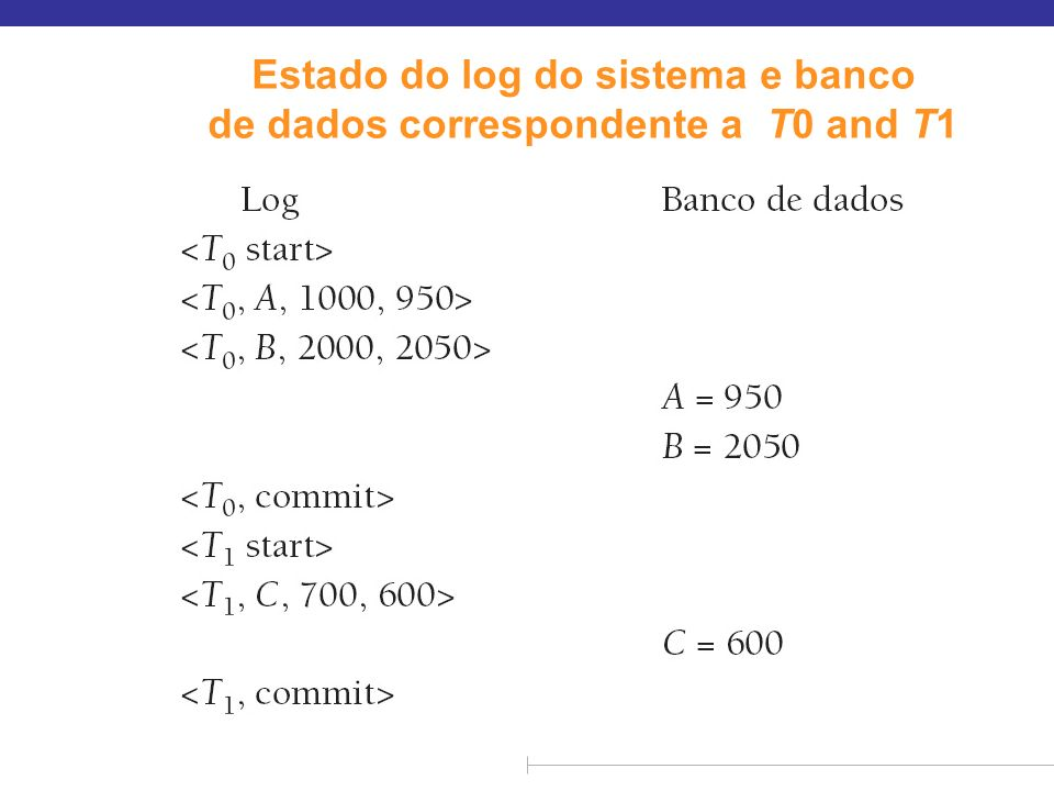Estado do log do sistema e banco de dados correspondente a T0 and T1