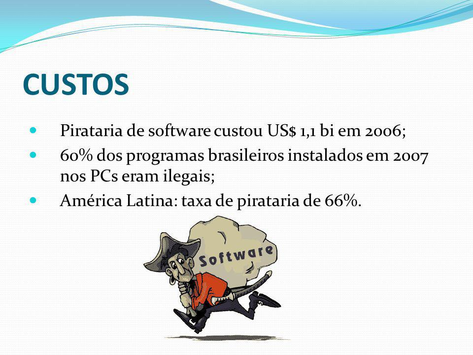 CUSTOS Pirataria de software custou US$ 1,1 bi em 2006;