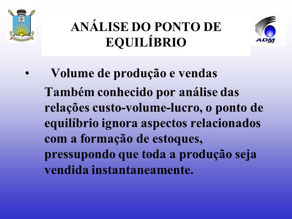 db298165423d09 ANÁLISE DO PONTO DE EQUILÍBRIO - ppt carregar